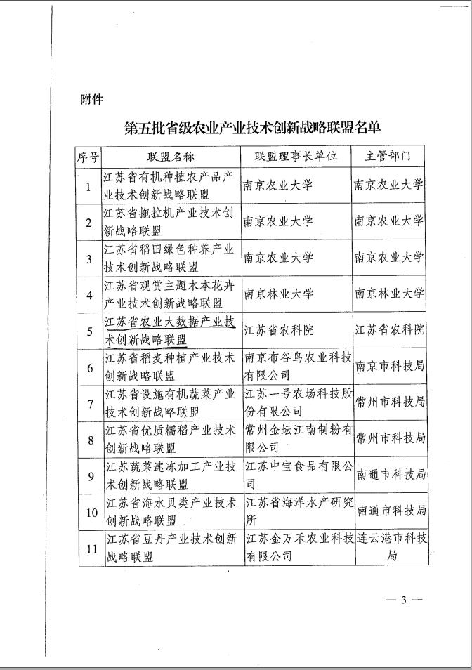我院获批牵头组建江苏省农业大数据产业技术创新战略联盟